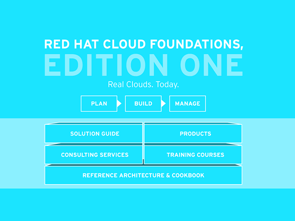 Cloud Foundations