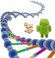 Android Malware Genome Project launched