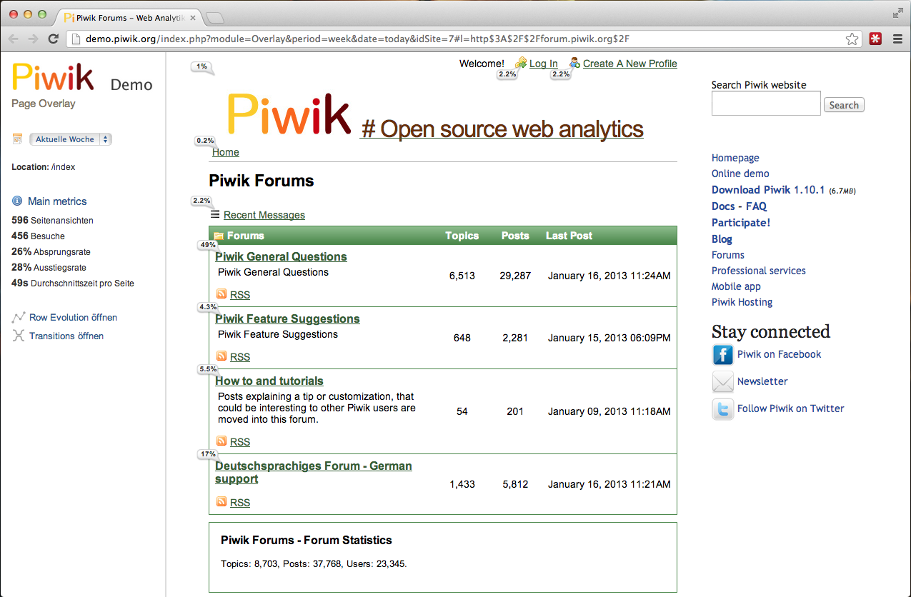 Page Overlay in Piwik