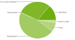 Android share to 1 Feb 2013