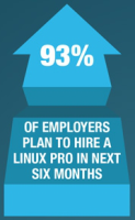 Linux Foundation infographic