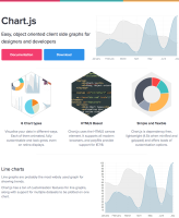 Chart.js screenshot
